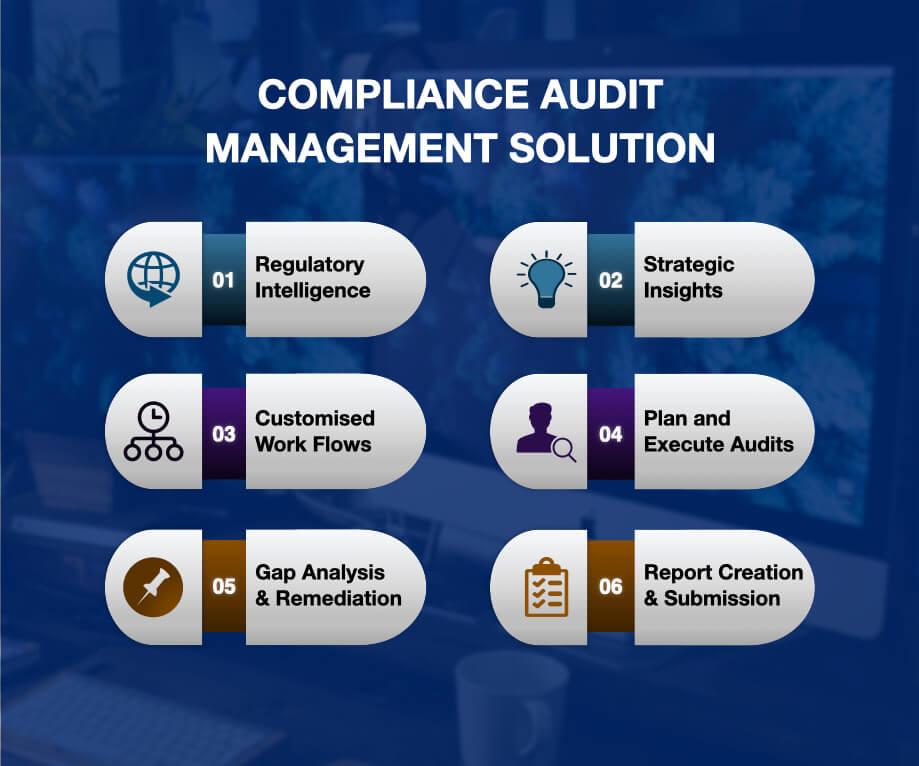 COMPLIANCE AUDIT MANAGEMENT SYSTEM