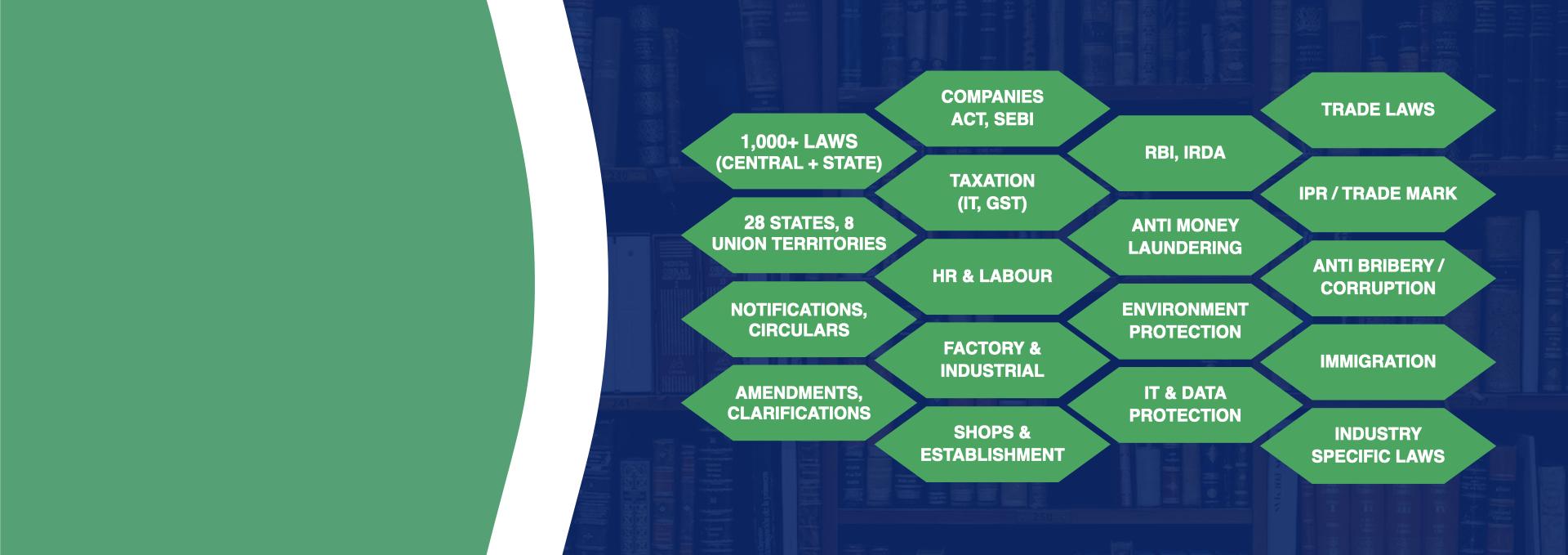Regulatory Updates